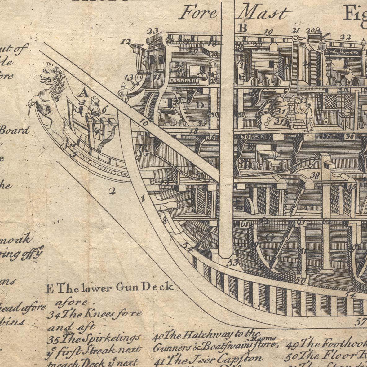 Incredible 1700s warship cutaway